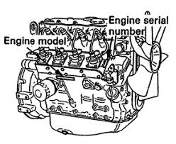 faqs isuzu diesel engines pictured below is the engine model and engine serial number location on an l series engine location will differ between engine models