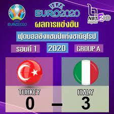 """Live NBT2HD - 🔵 ผลการแข่งขันฟุตบอลยูโร 2020 [EURO 2020] """"คืนความสุข  ให้คนไทยได้ดูบอล EURO 2020"""" 12 มิถุนายน 2564 ตุรกี 0 - 3 อิตาลี  #กรมประชาสัมพันธ์ #NBT2HD #ช่อง2 #ยูโร2020 #EURO2020"""