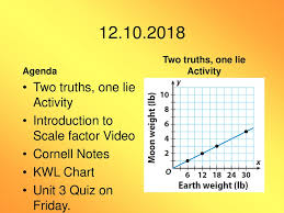 Two Truths One Lie Activity Ppt Download