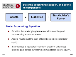 1 22 assets liabilities stockholder s equity basic accounting equation provides the underlying