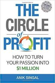 Free Download Or Read Online The Circle Of Profit How To Turn Your