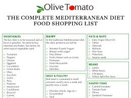 The Complete Mediterranean Diet Food And Shopping List | Olive Tomato