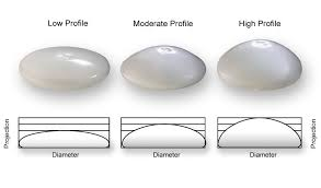 Breast Implant Dimensions And Sizes Esprit Cosmetic Surgeons