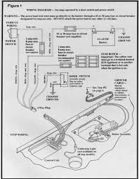 rv net open roads forum class a motorhomes kwikee magnetic door i don t know which model controller you have but most commonly the door switch grounds a wire to the controller this is a typical wiring diagram