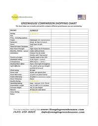 Sunglo Models Greenhouse Catalog Sunglo Greenhouse