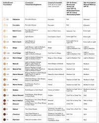Makeup Forever Color Chart Saubhaya Makeup