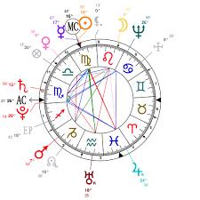 Dove Cameron Birth Chart Astrology And Natal Chart Of Yolande De Polastron Born On