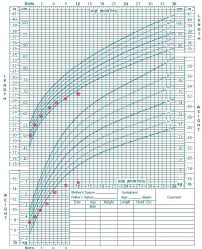 Boy Growth Chart Height Cute Baby Percentile Chart Baby Of Boy