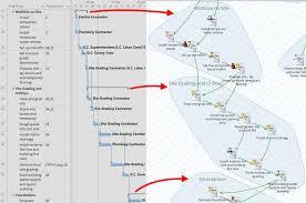 Free Editable Frayer Model Science Frayer Model Diagram Free Wiring Diagram For You