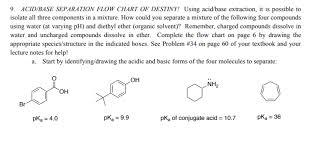 Solved 9 Acid Base Separation Flow Chart Of Destiny Usi