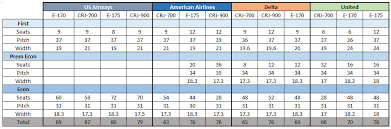 Crj7 Seating Chart Crj700 900 Cabin Not So Bad Airliners Net