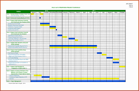 Gantt Chart Example Pdf Or Excel Gantt Chart With