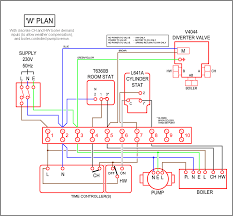wiring diagram for a furnace thermostat images wiring diagrams thermostat wiring diagram on to furnace gas