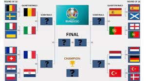UEFA EURO 2020 (2021) Predictions Round ...