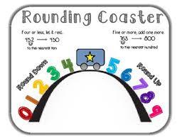 Rounding Rules Chart Rounding Coaster Anchor Chart Rounding Anchor Chart