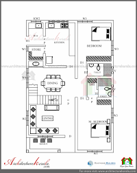 full size of decorations dazzling house plans 2500 square feet 4 architecture kerala 218 gf cottage