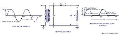half wave rectifier circuit diagram learn operation working half wave rectifier circuit diagram