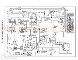 gy6 wiring diagram scooter wiring diagram 50cc moped diagram automotive wiring diagrams