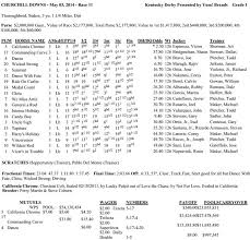 Kentucky Derby Race Chart 2014 Kentucky Derby Chart