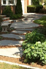 Front Yard Landscaping Design Tool History Of Landscape Gardening Pdf Modern Landscape Design