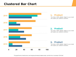 Clustered Bar Chart Percentage Product Ppt Powerpoint