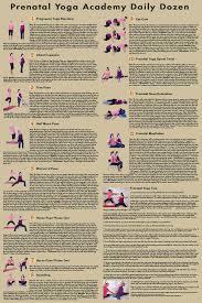 Yoga During Pregnancy Prenatal Yoga Academy Daily Dozen