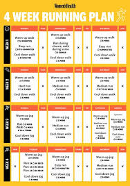 Beginners Running Plan A 4 Week Running Training Plan For