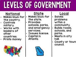 State Government Chart Local And State Government Anchor Chart Bedowntowndaytona Com