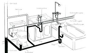 diagram of the heart and lungs shower drains plumbing drain schematic bathtub drum trap