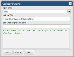 Configure Chart Axes Version 10 1 01