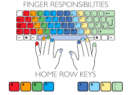 Keyboard Finger Position Chart Free Typing Tutorial Online Video Ansonalex Com