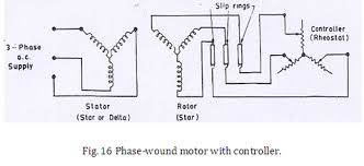 slip ring induction motor starter circuit diagram wiring diagrams slip ring induction motor wiring diagram schematics and