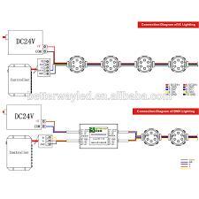 dmx lighting diagram simple wiring diagram dmx lighting diagram wiring diagram best stage lighting dmx lighting diagram