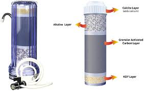 best countertop water filter countertop water filter reviews best marble countertops