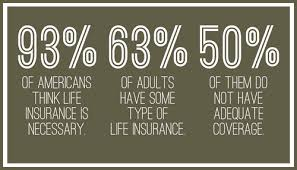 Life Insurance Types Life Insurance Quotes SFG Classy Quotes Life Insurance