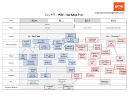 Company Milestones Example 030 Company Milestones Example Bire 1andwap Com Examples Of