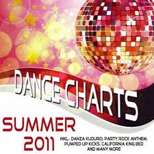 Danza Kudura By Dance Charts Summer 2011 Incl Danza