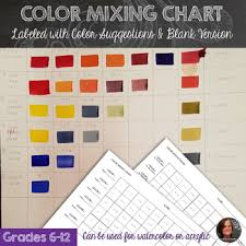 Acrylic Color Mixing Chart Color Mixing Chart For Watercolor Acrylic Paint