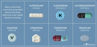 List Of The Most Commonly Abused Benzodiazepines