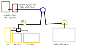 not sure how to replace a blown fuse in a building's fuse box old fuse box wiring diagram at In Your Fuse Box You Have 2 Big Fuses
