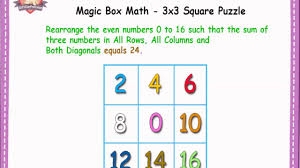 magic box math 3x3 square puzzle giftourprecious com rearrange the even numbers 0 to 16 such that the sum of three numbers in all rows