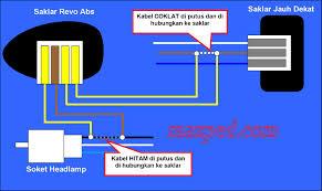 wiring diagram lampu wiring image wiring diagram wiring diagram honda vario 110 wiring auto wiring diagram database on wiring diagram lampu