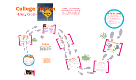 happiness definition essay by emily cross on prezi college tuition proposal