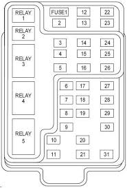 lincoln navigator (1999 2002) fuse box diagram auto genius 2004 lincoln navigator fuse box diagram lincoln navigator (1999 2002) fuse box diagram