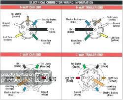 ac wiring diagram for 2004 dodge 3500 medium size of dodge ram ac wiring diagram for 2004 dodge 3500 dodge pickup trailer wiring wiring diagram database dodge ram