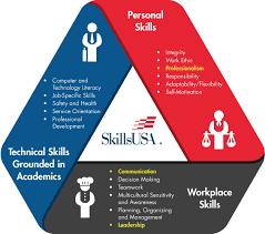 Customer Service Orientation Skills Skillsusa Week Skillsusa
