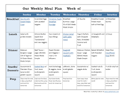Meal Planning A What Mom
