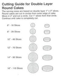 Indydebi Cake Cutting Chart 9 Round Cake Cutting Guide For Cakes Photo Round Wedding