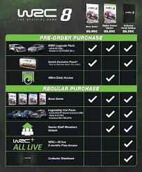 World Rally Championship 8 Pre Orders Have Begun With