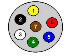 7 pin trailer wiring diagram nz flat png wiring diagram alexiustoday Wiring 7 Pin Trailer Wiring Diagram 7 pin trailer wiring diagram nz round small pin socket jpg wiring diagram full version wiring 7 pin square trailer wiring diagram